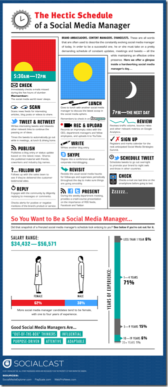 socialmediamanagerjobdescription