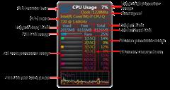 All_CPU_Meter