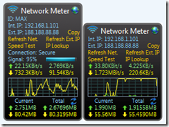 networkmetergadget