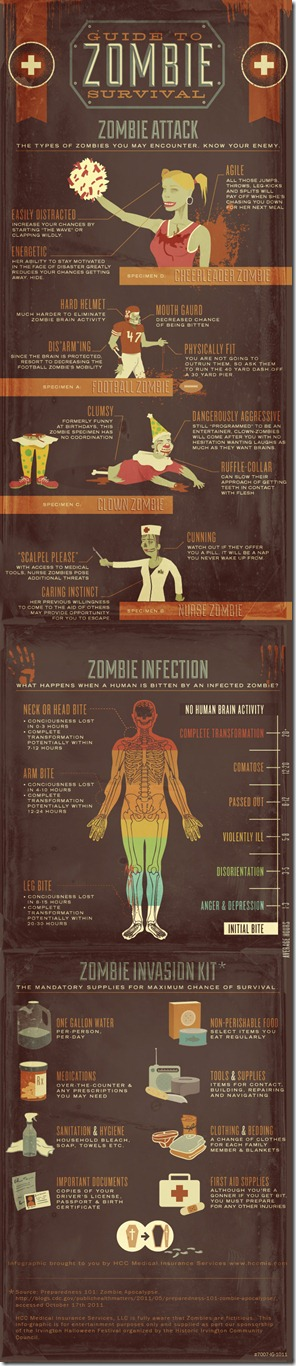 guide-to-zombie-survival