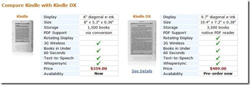 Did Amazon Kindle 2 Buyers Get Psyched Out by Amazon and the Kindle DX?