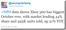 NPD: Xbox 360 Maintains Lead in October 2011
