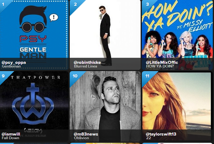 Twitter Music Now Available for the Masses Via Slick Web Interface