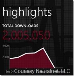 neuralnet2mildownloads