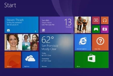 The one Windows Update you need to upgrade from Windows 8 to Windows 8.1