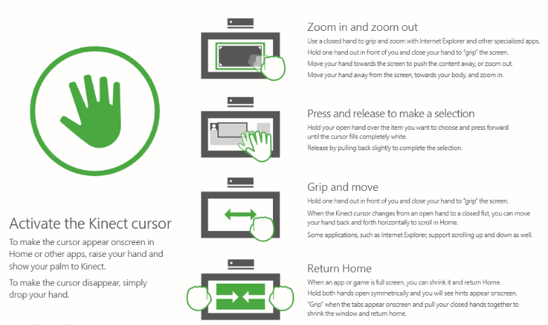 Xbox One Voice and Gesture Commands for Kinect
