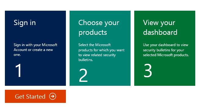Microsoft myBulletin Service tailors security bulletin summaries for your software
