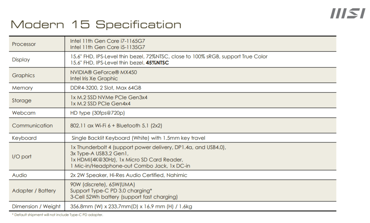 Modern 15 Specifications