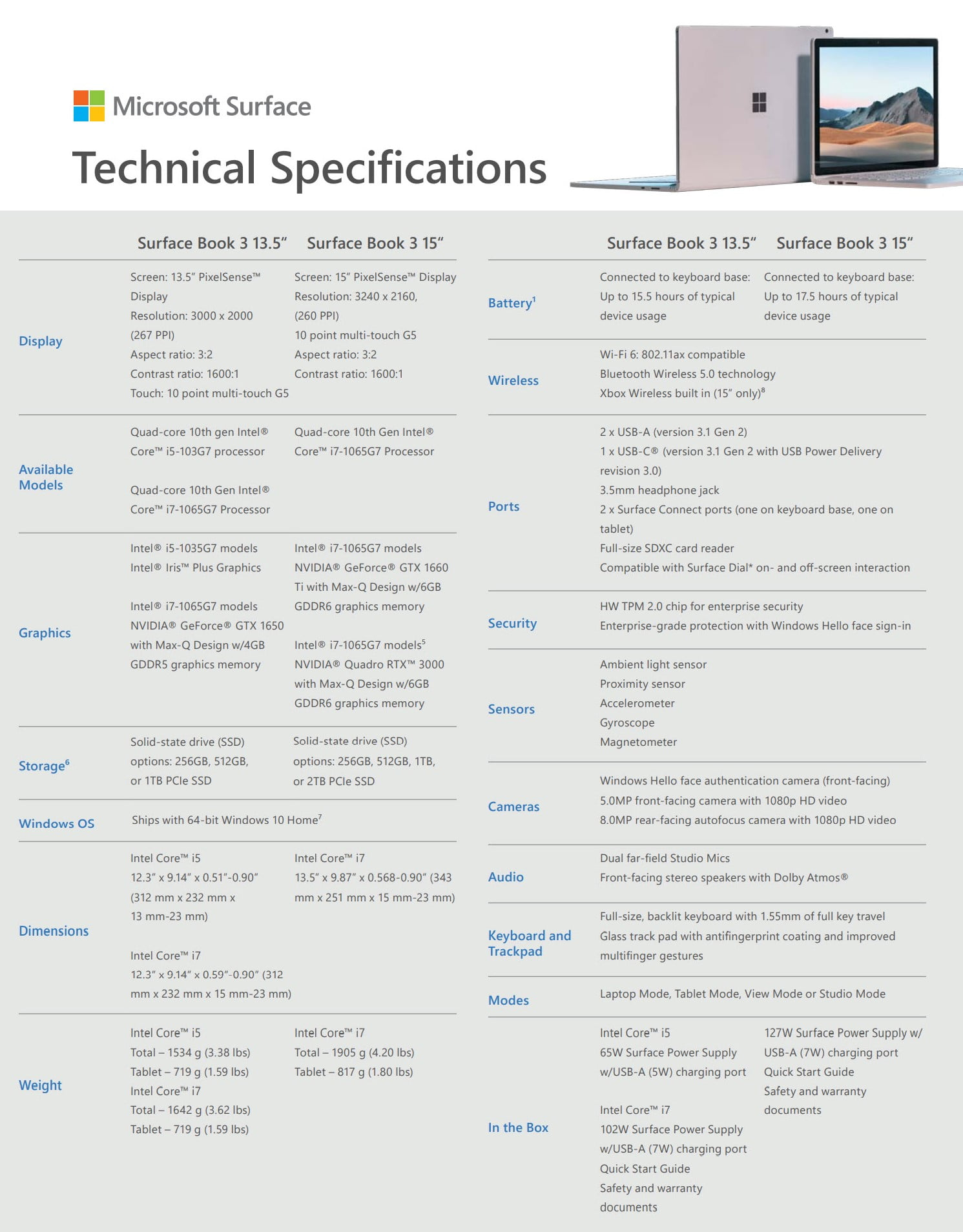 Microsoft Surface Book 3 Specifications Chart